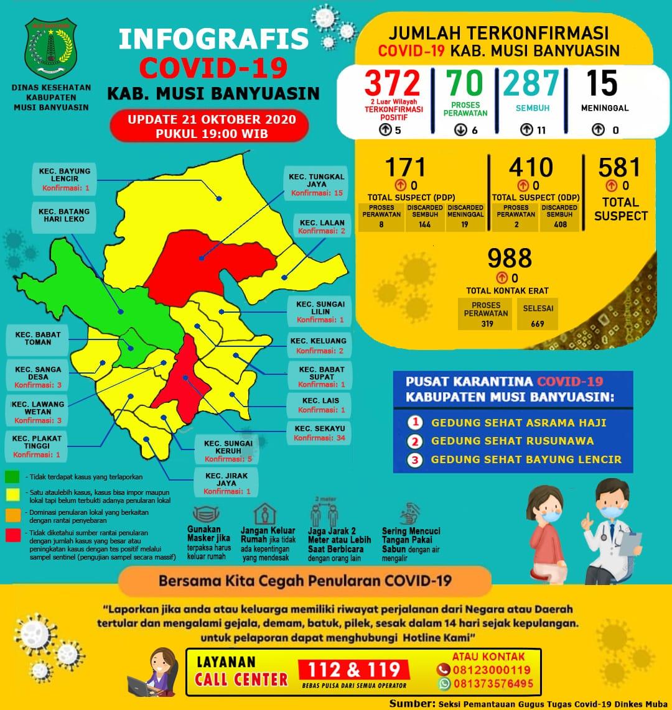 IMG-20201021-WA0048