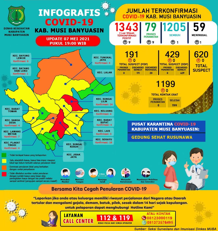IMG-20210507-WA0081
