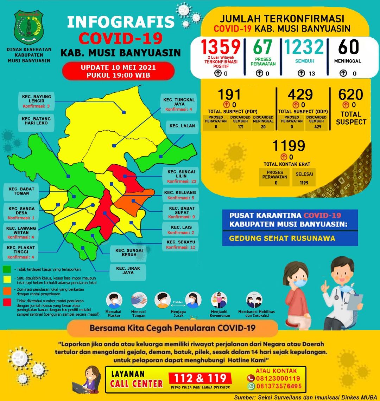 IMG-20210510-WA0043