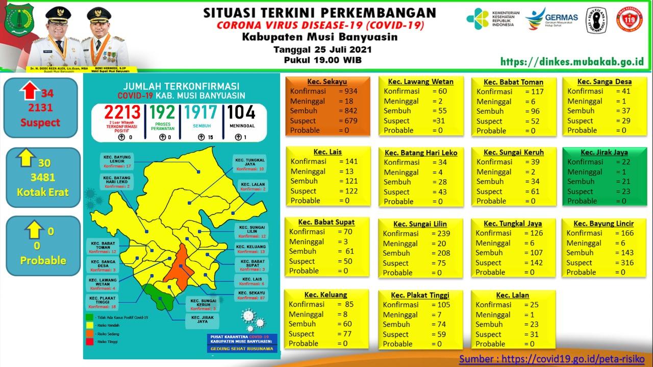 IMG-20210725-WA0030